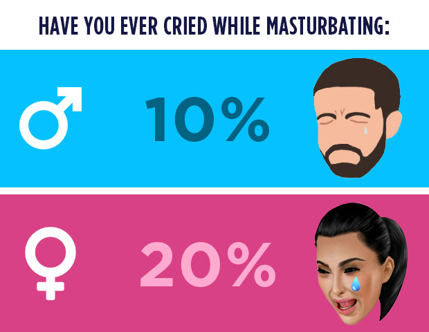 nutakus-masturbation-survey